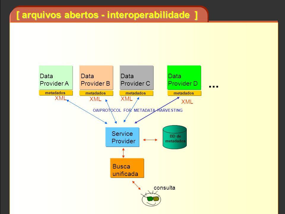 ... [ arquivos abertos - interoperabilidade ] Data Provider A Data